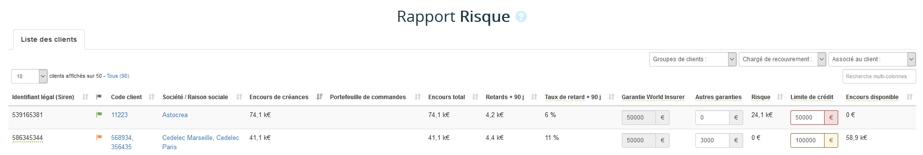 Rapport risque