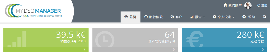 My DSO Manager is translated in Chinese