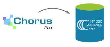 Connecter Chrorus PRO